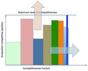 Indexfokus Concept Model