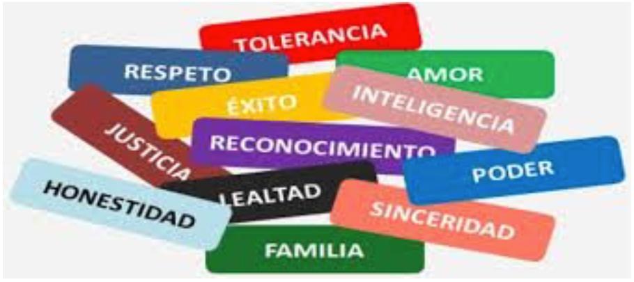#Stakeholders y los #valores de la organización.